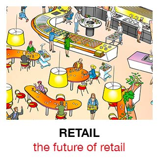 (Nederlands) The Future of Retail